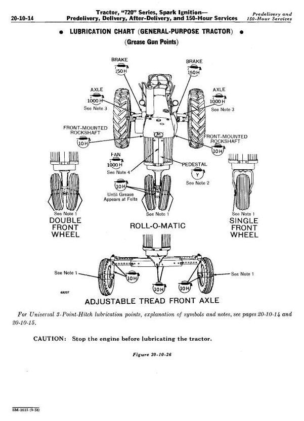 SM2025 - John Deere 70, 720 & 730 (Gas) Tractor Technical Service Manual - 1