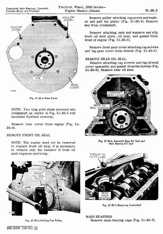 SM2036 - John Deere 2010 Wheel Tractors Service Technical Manual - 2