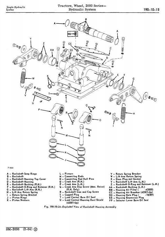 SM2036 - John Deere 2010 Wheel Tractors Service Technical Manual - 3
