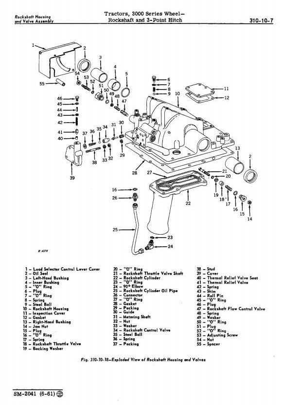 SM2041 - John Deere 3010 Wheel Tractors Technical Service Manual - 3