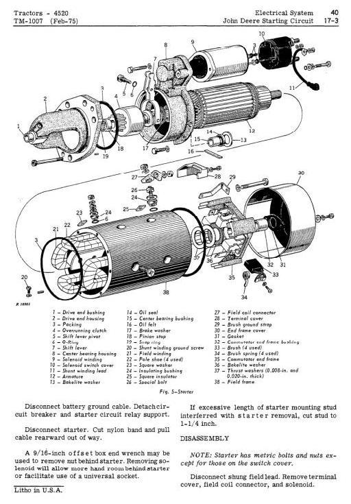 TM1007 - John Deere 4520 Tractors Diagnostic and Repair Technical Service Manual - 3