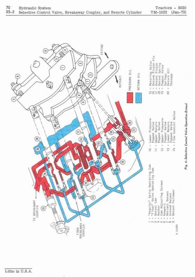 TM1022 - John Deere 5020 Row Crop Tractors Technical Service Manual - 3