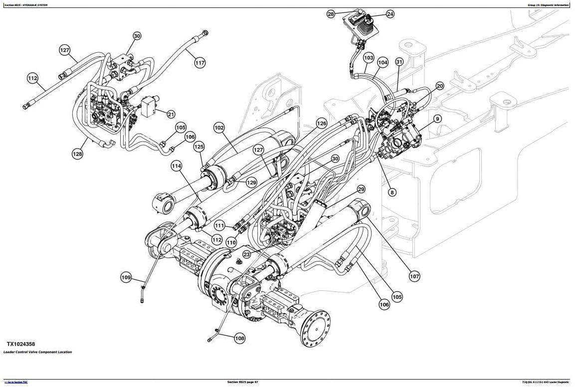 TM10232 - John Deere 724J (SN. 611219-) 4WD Loader Diagnostic, Operation and Test Service Manual - 1