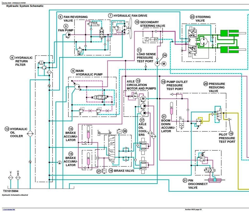 TM10232 - John Deere 724J (SN. 611219-) 4WD Loader Diagnostic, Operation and Test Service Manual - 2
