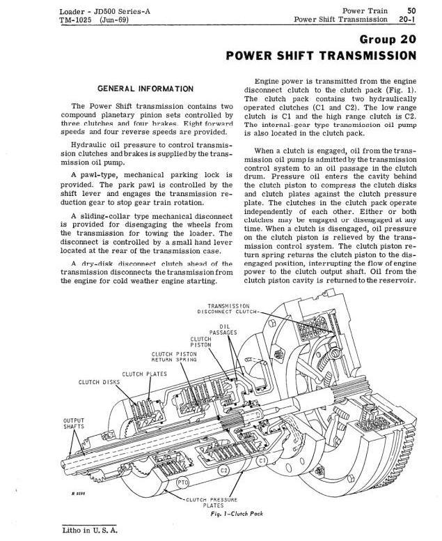TM1025 - John Deere 500A Backhoe Loader Diagnostic and Repair Technical Service Manual - 2