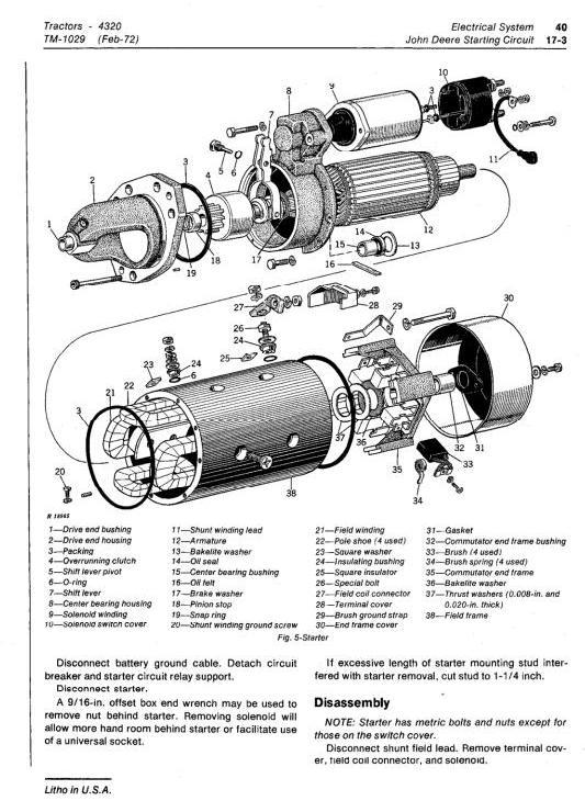 TM1029 - John Deere 4320 Tractors Diagnostic and Repair Technical Service Manual - 2