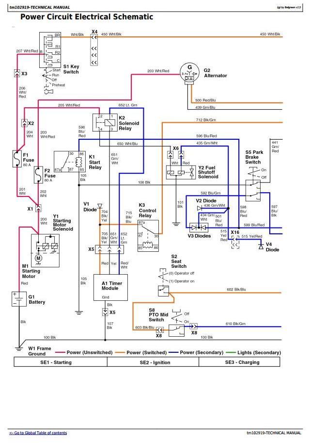 TM102919 - John Deere 3005 Compact Utility Tractors Diagnostic and Repair Technical Manual - 1