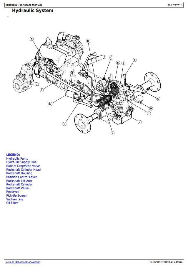 TM102919 - John Deere 3005 Compact Utility Tractors Diagnostic and Repair Technical Manual - 2