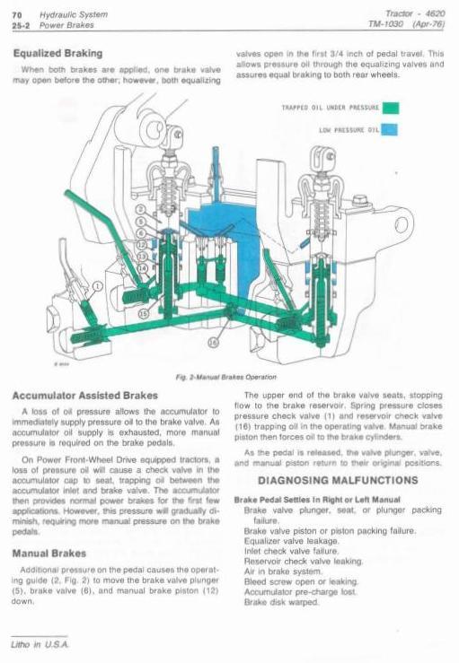 TM1030 - John Deere 4620 Tractors Diagnostic and Repair Technical Service Manual - 3