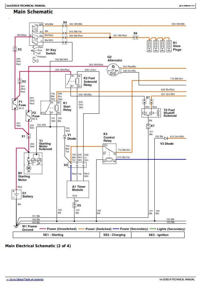 TM103019 - John Deere 4005 Compact Utility Tractor Diagnostic and Repair Technical Manual - 1