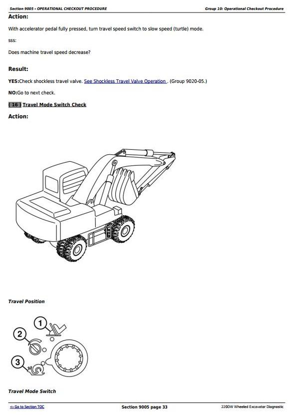 TM10544 - John Deere 220DW Wheeled Excavator Diagnostic, Operation and Test Service Manual - 3