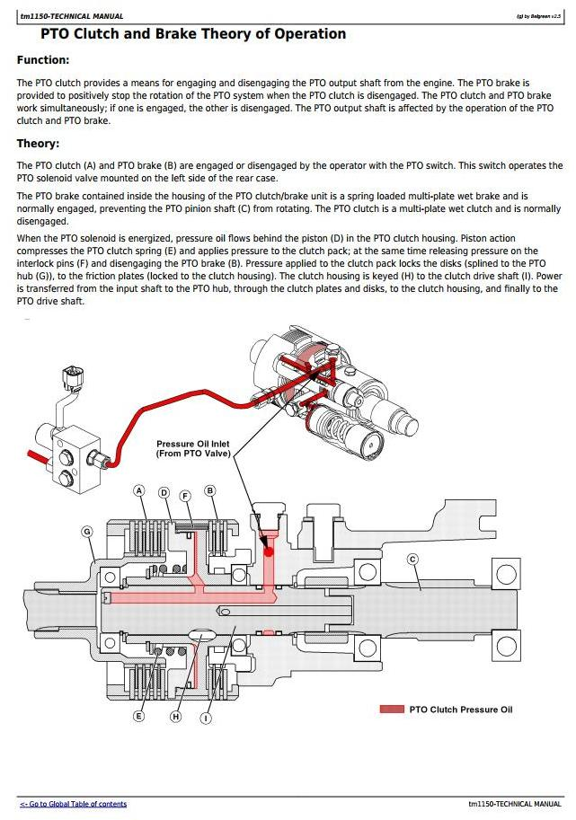 TM1150 - John Deere 3203 Compact Utility Tractors All Inclusive Technical Manual - 3