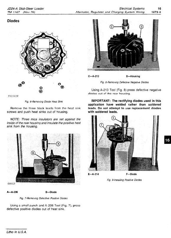 TM1157 - John Deere Skid Steer Loader Type JD24A Diagnostic and Repair Technical Service Manual - 1
