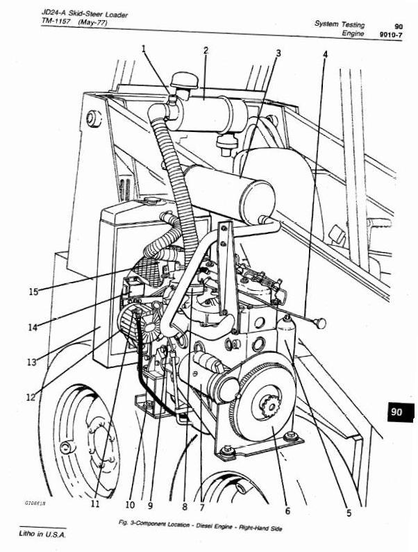 TM1157 - John Deere Skid Steer Loader Type JD24A Diagnostic and Repair Technical Service Manual - 2