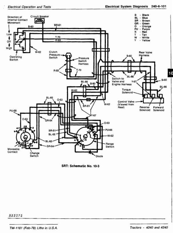 TM1181 - John Deere 4040, 4240 Tractors All Inclusive Technical Manual - 3