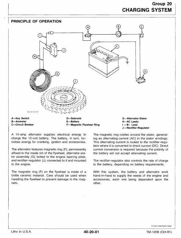 TM1208 - John Deere Hydrostatic Tractor Type 317 All Inclusive Technical Service Manual - 2