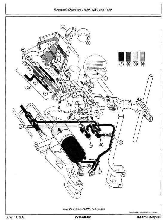 TM1259 - John Deere 4050, 4250, 4450, 4650, 4850 Tractors All Inclusive Technical Service Manual - 3