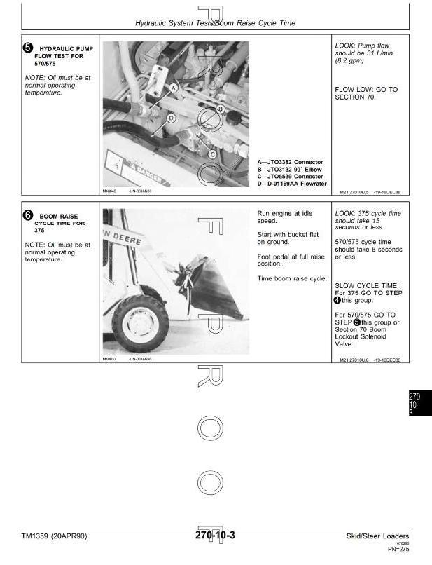 TM1359 - John Deere Skid Steer Loader Type 375, 570, 575 Diagnostic and Repair Technical Service Manual - 2