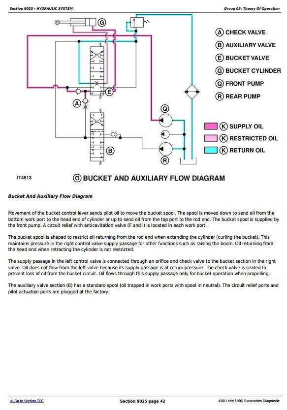 TM1389 - John Deere 490D and 590D Excavator Diagnostic, Operation and Test Service Manual - 3