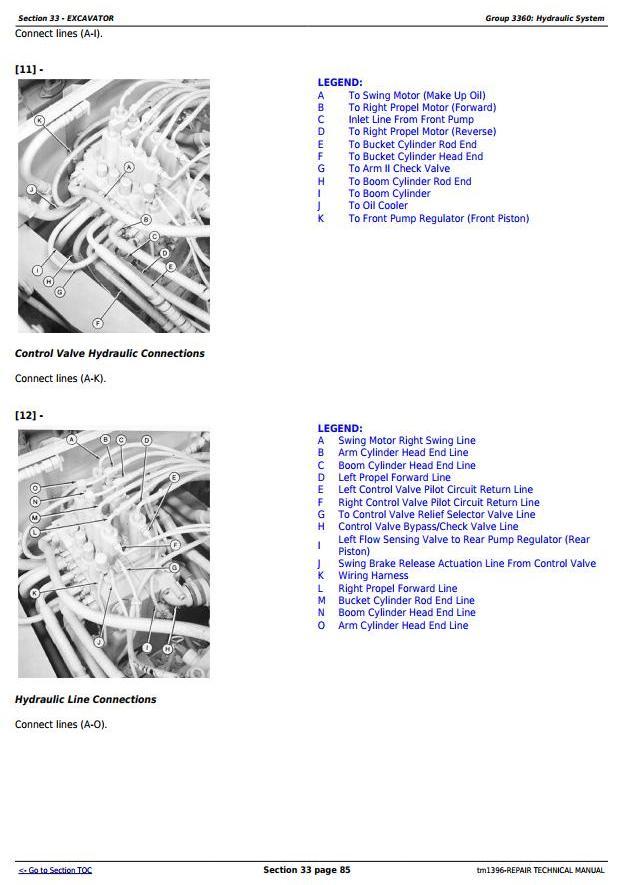 TM1396 - John Deere 790D, 790D-LC, and 892D-LC Excavator Service Repair Technical Manual - 2