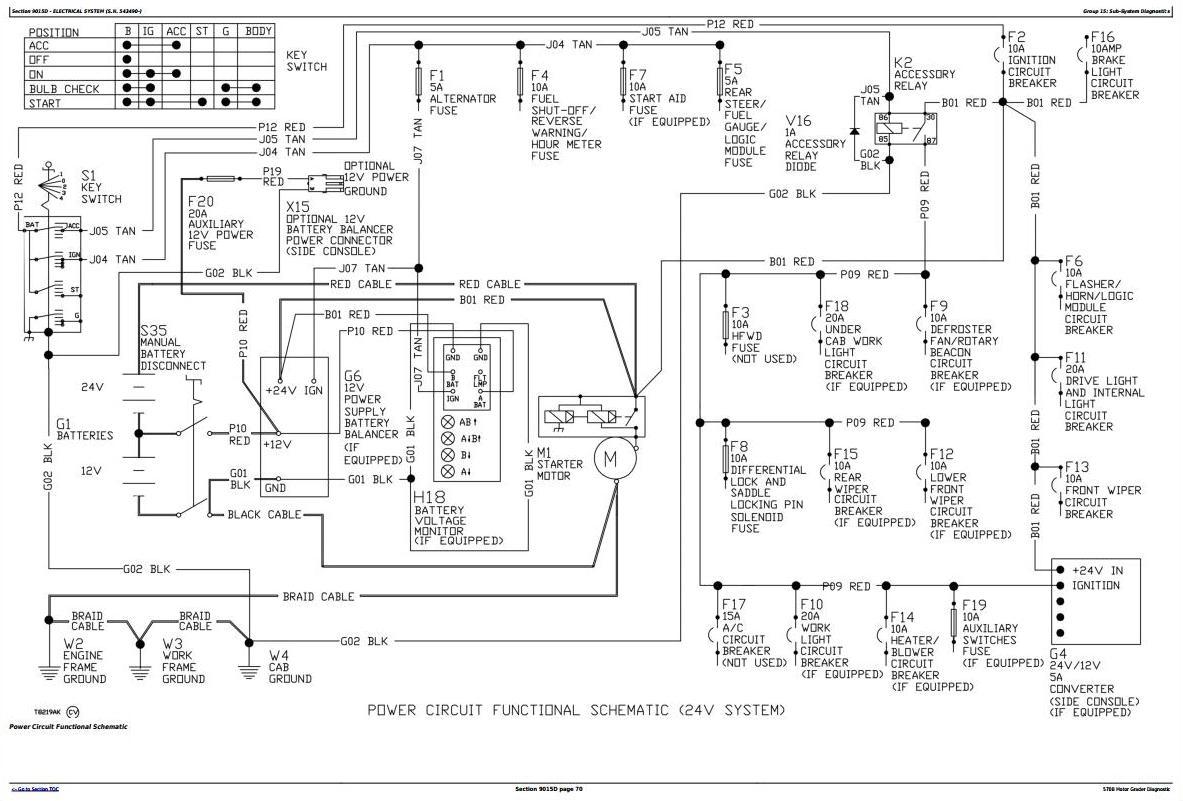 TM1399 - John Deere 570B Motor Grader Diagnostic, Operation and Test Service Manual - 1