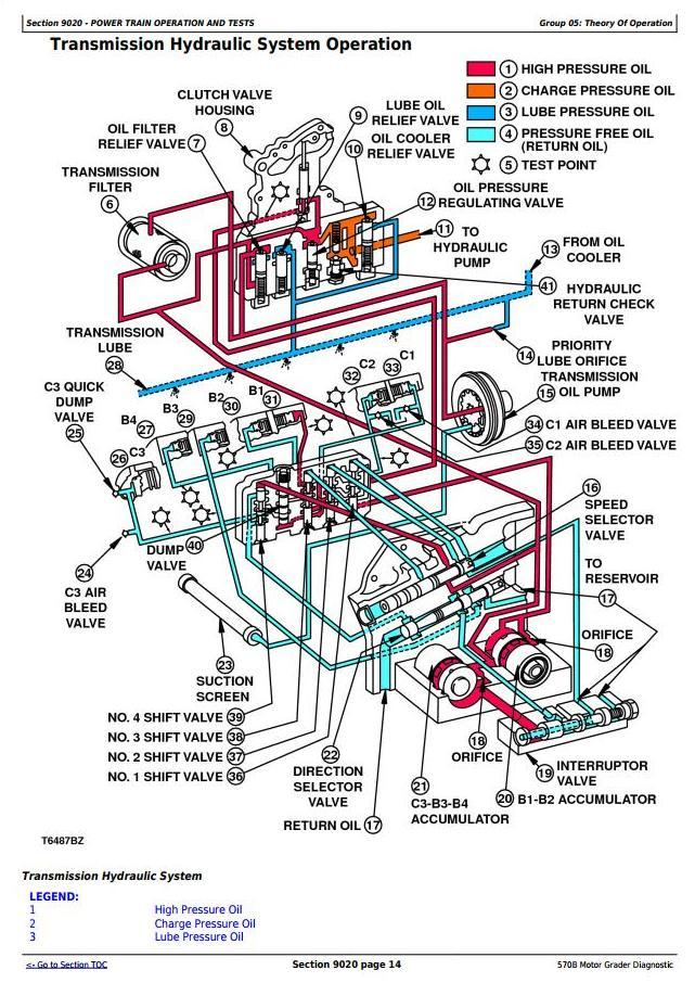 TM1399 - John Deere 570B Motor Grader Diagnostic, Operation and Test Service Manual - 2