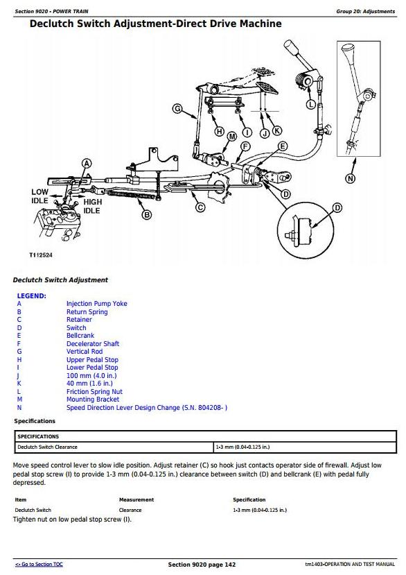 TM1403 - John Deere 450G, 455G, 550G, 555G, 650G Crawler Dozer/Loader Diagnostic Workshop Service Manual - 3