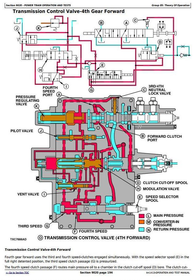 TM1413 - John Deere 544E, 544E LL, 544E TC, 624E, 644E 4WD Loader Diagnostic and Test Service Manual - 2