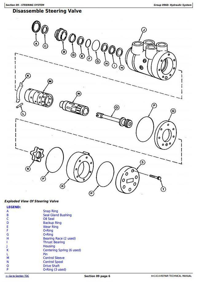 TM1414 - John Deere 544E, 544E LL, 544E TC, 624E and 644E 4WD Loader Service Repair Technical Manual - 3