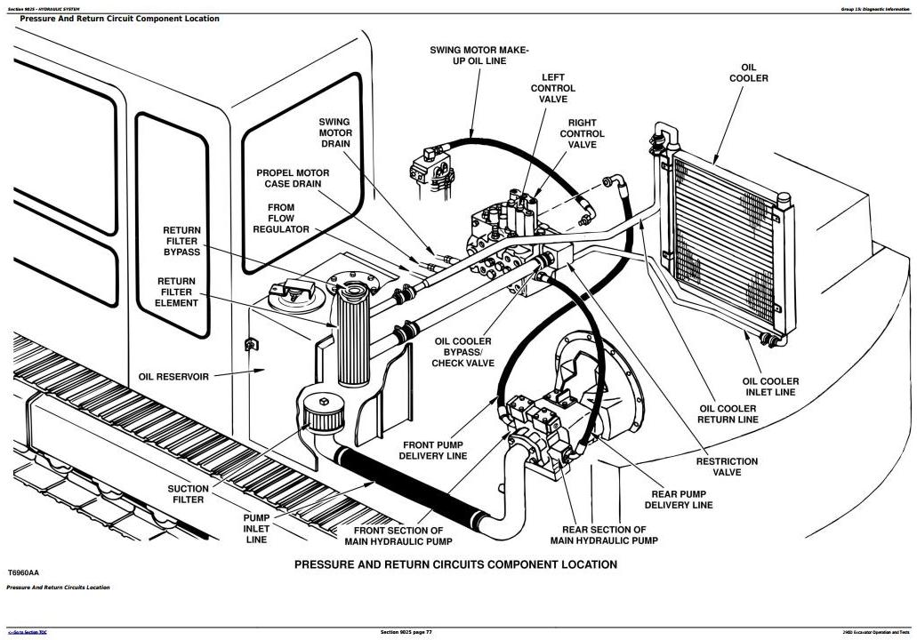 TM1442 - John Deere 290D Excavator Diagnostic, Operation and Test Manual - 3