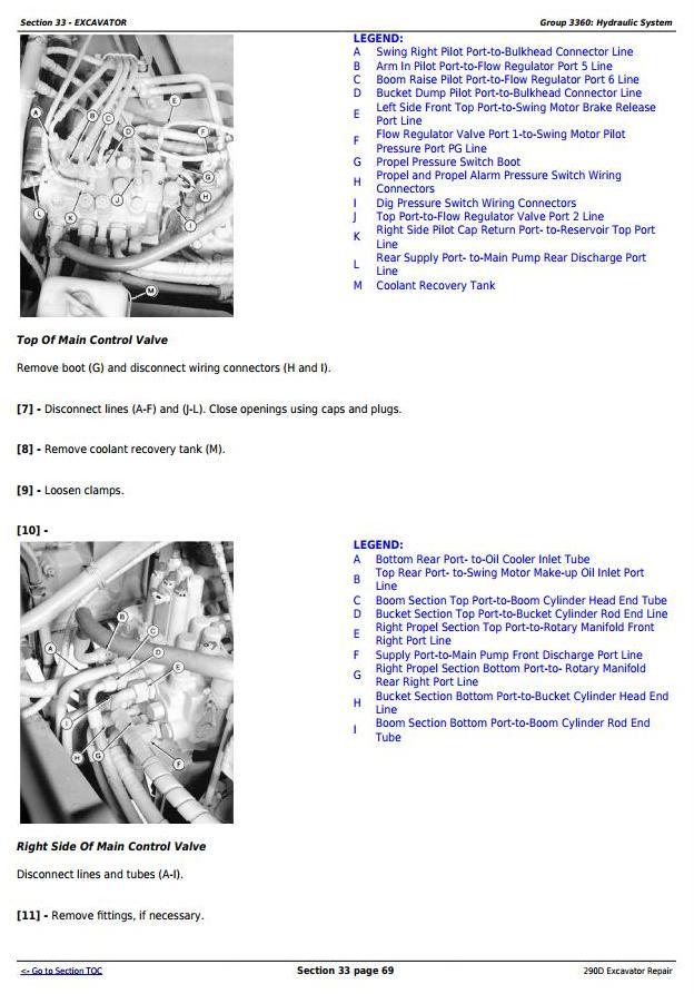 TM1443 - John Deere 290D Excavator Service Repair Technical Manual - 3