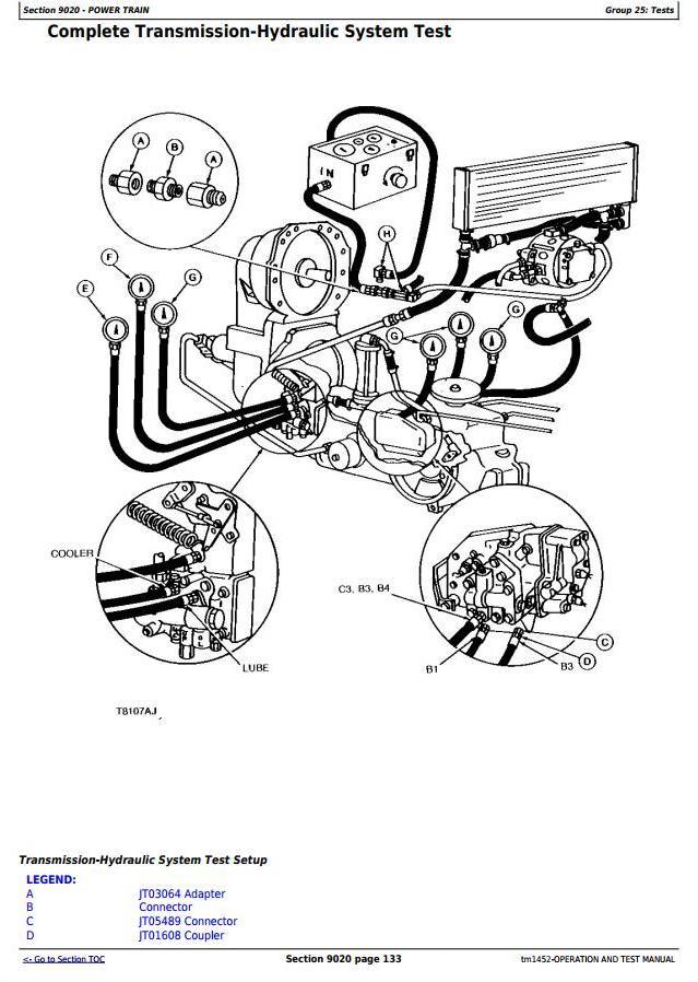TM1452 - John Deere 670B, 672B, 770B, 770BH, 772B, 772BH Motor Graders Diagnostic&Test Service Manual - 3