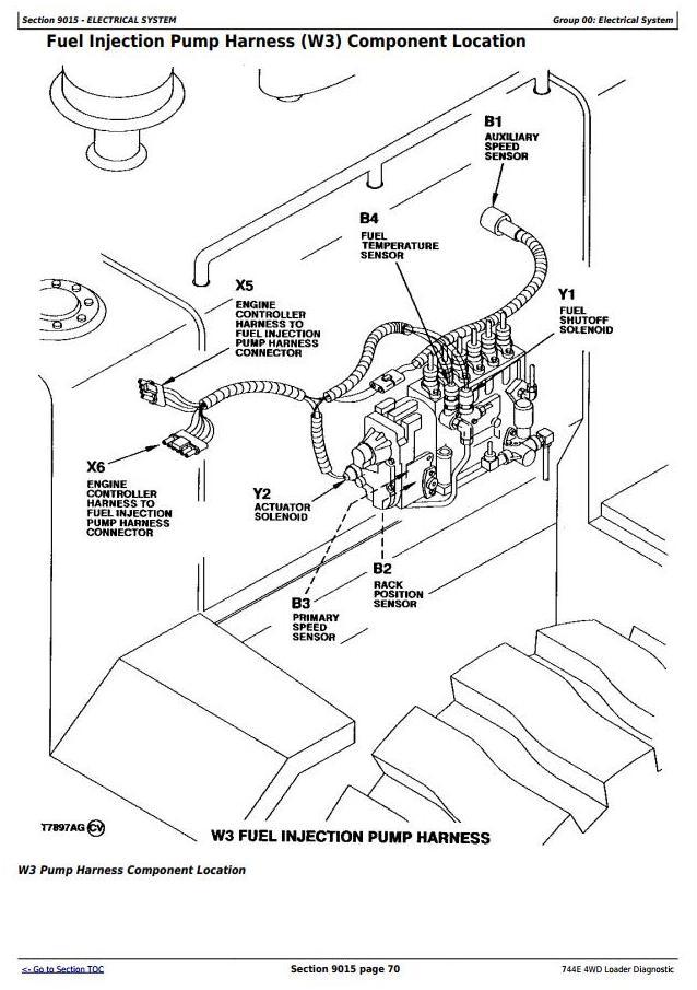 TM1454 - John Deere 4WD Loader 744E Diagnostic, Operation and Test Service Manual - 1