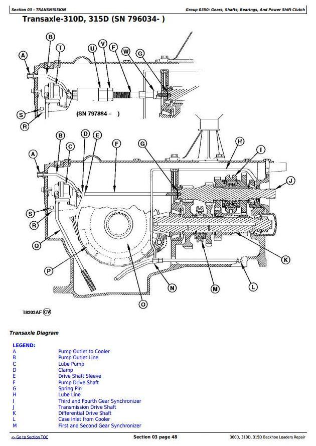 TM1497 - John Deere 300D, 310D Backhoe Loaders 315D Side Shift Loader Service Repair Technical Manual - 2