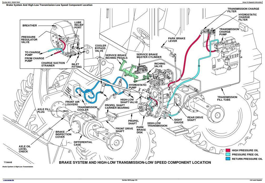 TM1502 - John Deere 244E 4WD Loader Diagnostic, Operation and Test Service Manual - 3