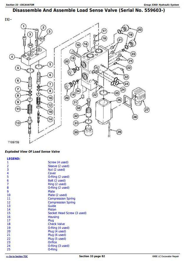 TM1509 - John Deere 690E LC Excavator Service Repair Technical Manual - 3