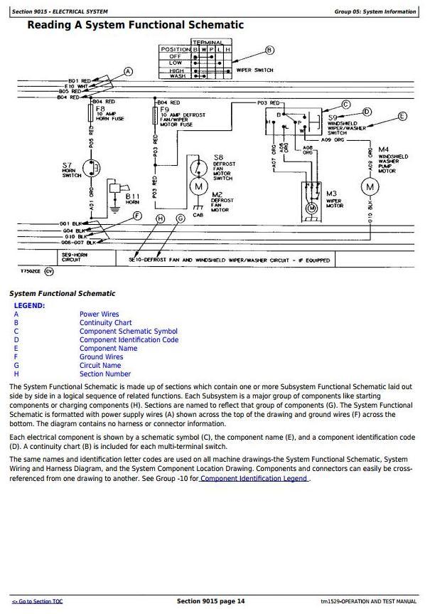 TM1529 - John Deere 544G, 544GH, 544G LL, 544G TC, 624G, 644G Loader Diagnostic&Test Service Manual - 1