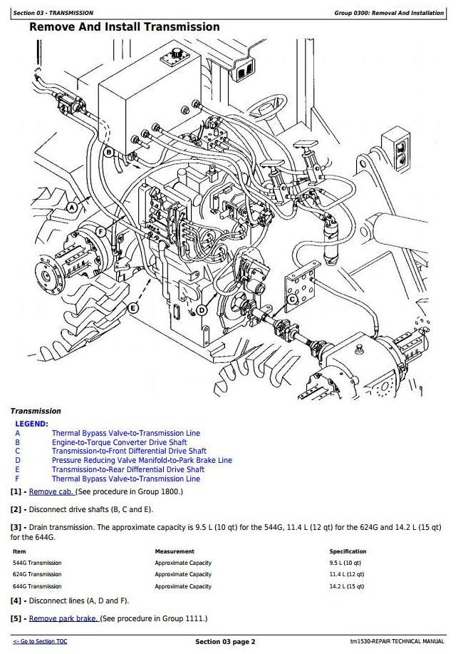 TM1530 - John Deere 544G, 544G LL, 544G TC, 624G and 644G 4WD Loader Service Repair Technical Manual - 1