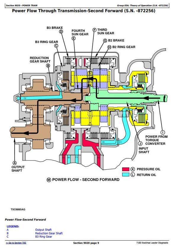 TM1537 - John Deere 710D Backhoe Loader Diagnostic, Operation and Test Service Manual - 2