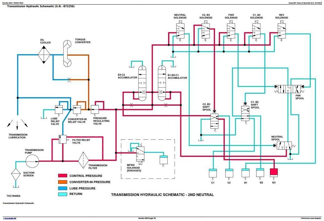 TM1537 - John Deere 710D Backhoe Loader Diagnostic, Operation and Test Service Manual - 3