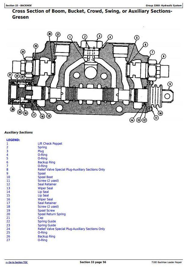 TM1538 - John Deere 710D Backhoe Loader Service Repair Technical Manual - 3