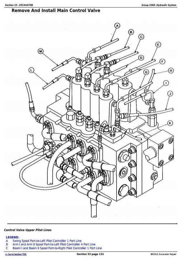 TM1542 - John Deere 892ELC Excavator Service Repair Technical Manual - 3