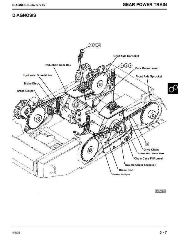 TM1553 - John Deere 4475, 5575, 6675, 7775 Skid Steer Loader All Inclusive Technical Service Manual - 1