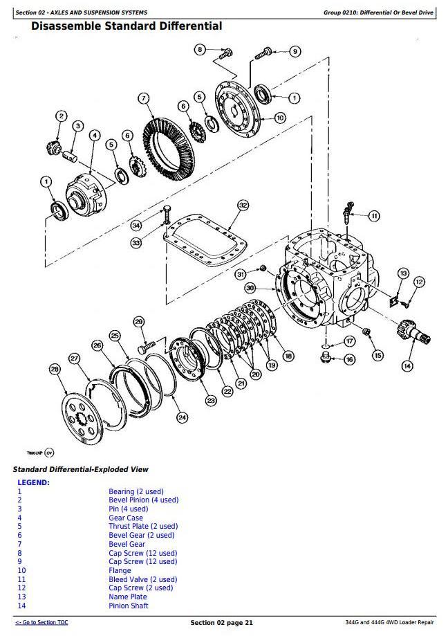 TM1558 - John Deere 344G and 444G 4WD Loader Service Repair Technical Manual - 1