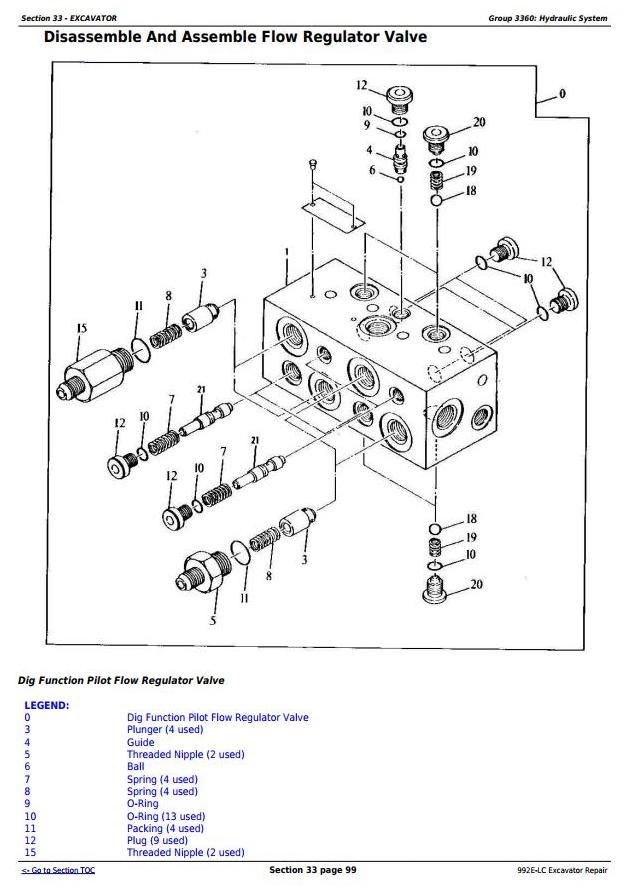 TM1560 - John Deere 992E-LC Excavator Service Repair Technical Manual - 1