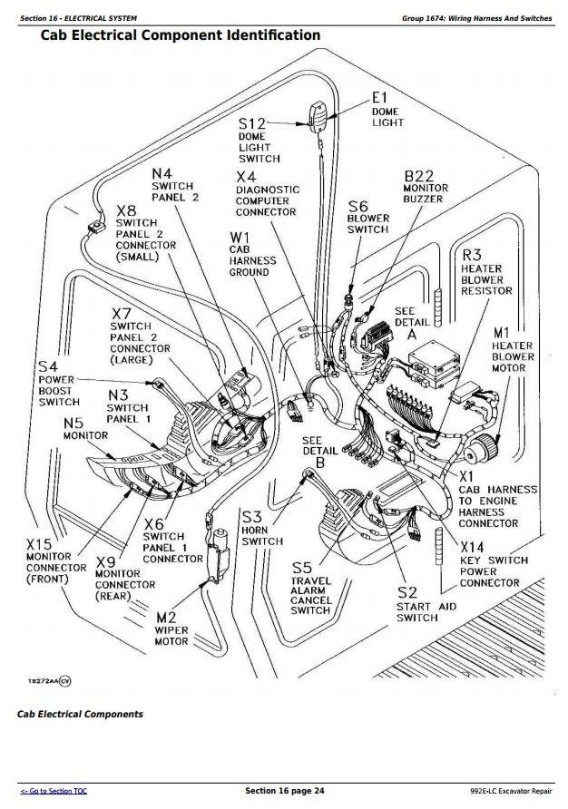 TM1560 - John Deere 992E-LC Excavator Service Repair Technical Manual - 3