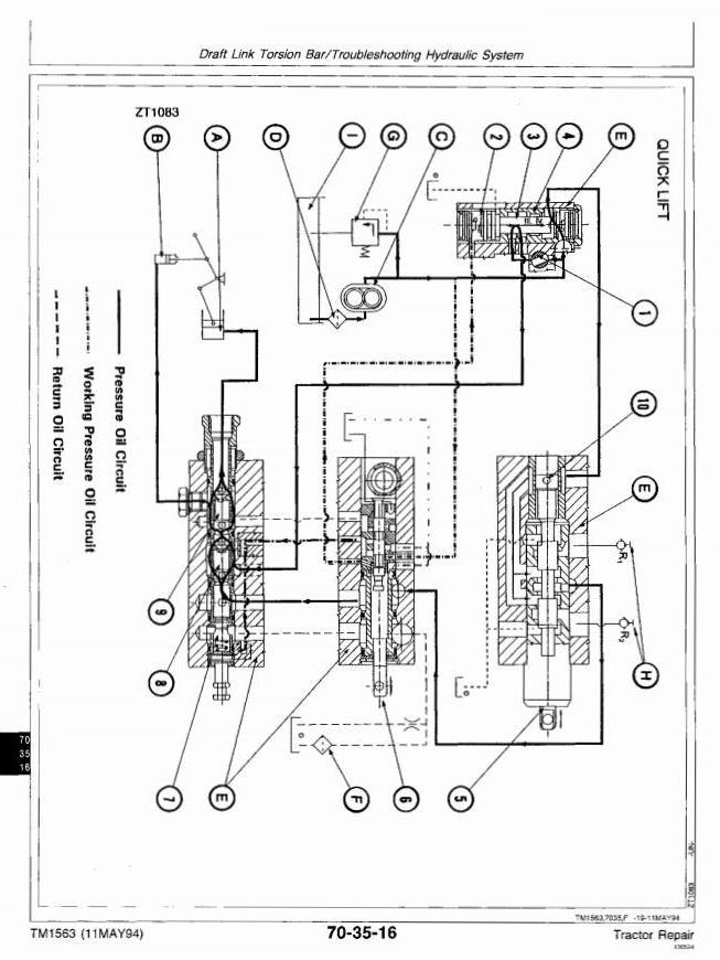 TM1563 - John Deere 2000, 2100, 2200, 2300, 2400 Tractors Technical Service Manual - 2