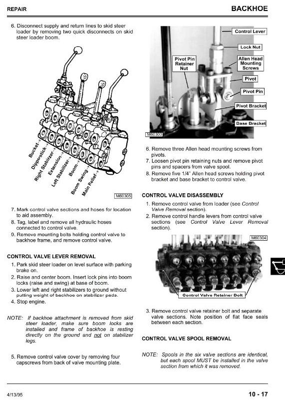 TM1566 - John Deere Skid Steer Loader Type 8875 Service Technical Manual - 2