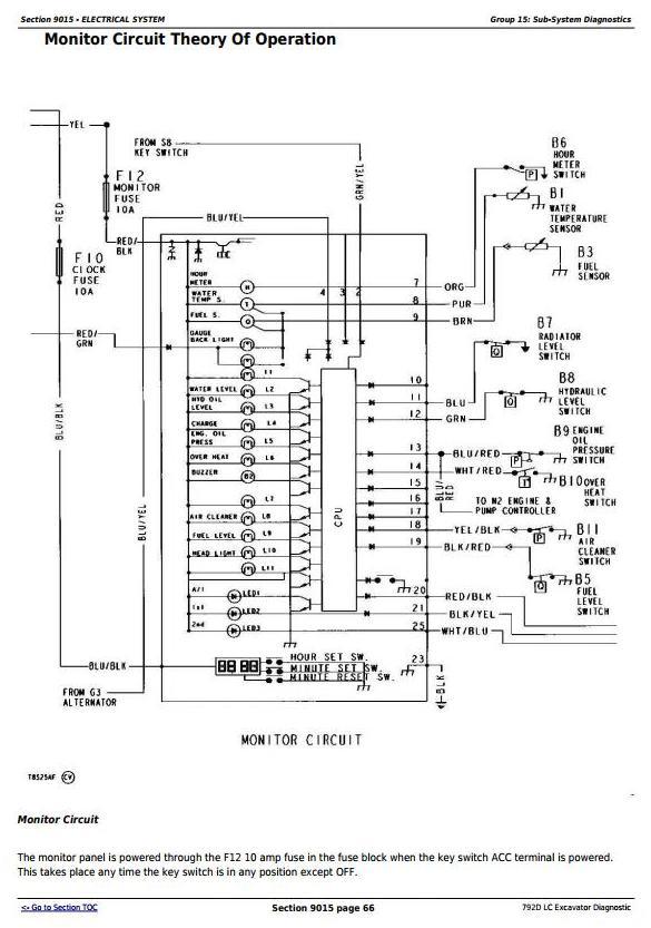 TM1595 - John Deere 792D LC Excavator Diagnostic, Operation and Test Service Manual - 1