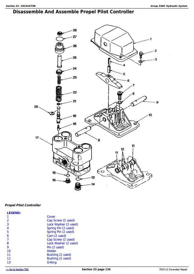 TM1596 - John Deere 792D LC Excavator Service Repair Technical Manual - 1